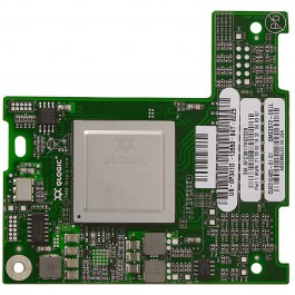 Adaptateur Qlogic OEM Dell 430-3210 Fibre Channel 8 Gb/s Double Port pour serveurs lame Dell